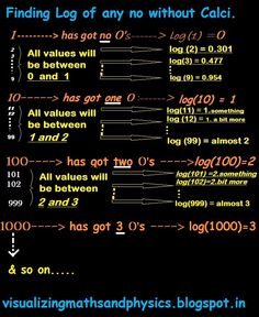 VISUALIZING MATHS & PHYSICS : FINDING LOGARITHMS BY THROWING AWAY THE CALCI...