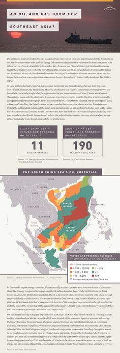 South East Asia Oil and Gas Boom?   the possible reason for all the territorial disputes in the South China Sea.