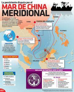 El conflicto por el control del Mar de China Meridional no es nuevo y su relevancia radica en el atractivo económico y estratégico de la región, por lo que China, Vietnam, Malasia, Filipinas, Brunei y Taiwan reclaman su dominio. #Infographic