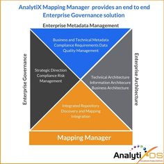 What is AnalytiX Mapping Manager Big Data Edition and how can it help deploy a complex governance solution that deals with both Traditional and Big Data Governance problems?