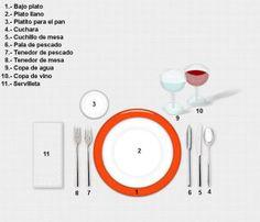 como servir la mesa