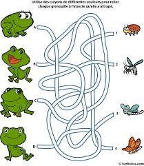 """Résultat de recherche d'images pour """"coloriage 4-5 ans à imprimer"""" Frog Activities, Preschool Learning Activities, Preschool At Home, Preschool Worksheets, Animal Facts For Kids, Printable Mazes, Free Printable, Lifecycle Of A Frog, Frog Life"""