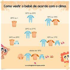 Como vestir o bebê de acordo com o clima. My Little Baby, Our Baby, Baby Planning, Baby Sister, Happy Baby, First Baby, Baby Hacks, Baby Bumps, Funny Babies