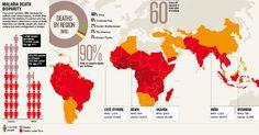 Interactive malaria infographic