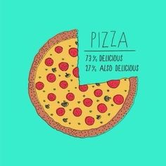 Artikel, Pizza Quote Why not? Pizzas have. Wtf, they're j. - Artikel, Pizza Quote Why not? Pizzas have… Um. Wtf, they're just so damn good! I Love Pizza, Good Pizza, Pizza Jokes, Pizza Humor, Funny Pizza, Pizza Life, Pizza Art, Pizza Pizza, Pizza Food