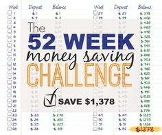 52 Week Money Saving Challenge with a TWIST!! A chance to double your savings and win $1,378!
