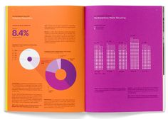 IBM Corporate Responsibility Report by Brandt Brinkerhoff, via Behance Graph Design, Web Design, Chart Design, Book Design, Layout Design, Annual Report Layout, Annual Reports, Chart Infographic, Information Design