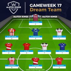It was a pretty low scoring gameweek in the Premier League as players from 9 different clubs made it into the Gameweek 17 Dream Team on www.matchkings.com! #MatchKhelo #pl #fpl #fantasysoccer #soccer #fantasyfootball #football #fantasysports #sports #fplindia #fantasyfootballindia #sportsgames #gamers #stats #fantasy
