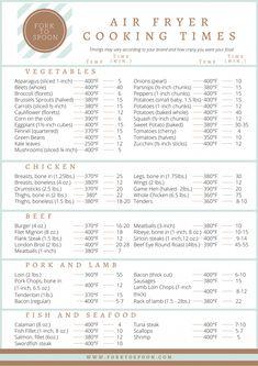 Air Fryer Oven Recipes, Air Fryer Dinner Recipes, Power Air Fryer Recipes, Convection Oven Recipes, 21 Day Fix, Cup In Gramm, Sugar Doughnut Recipe, Air Fryer Cooking Times, Cooks Air Fryer