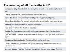 Death meanings in Harry Potter its just a summery but a good start James and lily Potter Cedric diggory sirius black albus dumbledore hedwig mad eye moody dobby fred weasley tonks and lupin colin creevey Severus snape