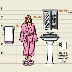The right height for bathroom accessories. | Illustration: Eric Larsen | thisoldhouse.com