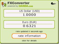 Free Currency Converter Or Travel Reference Card Using Daily Oanda Rate Data