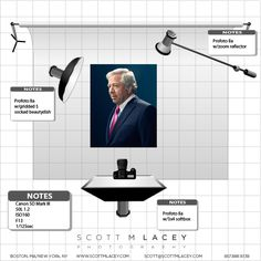 Robert Kraft Lighting Diagram