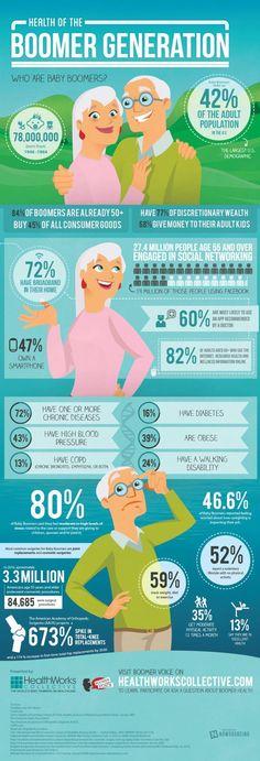 Health of the Boomer generation http://stores.ebay.com/nutritionalwellnessstore