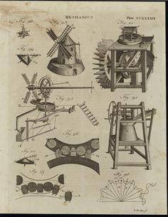 Mechanics Windmill Forms of Gears Intricacy 1798 America rare antique print | eBay