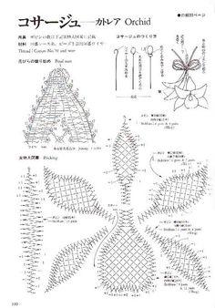 renda de bilros / bobbin lace flores / flowers hegyes kezdés