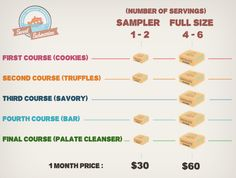 New Sampler Size! Chocolate from around the world delivered to your door.