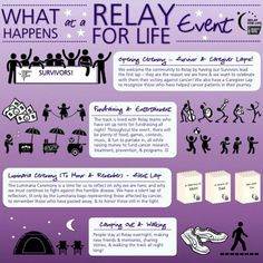 What is #RelayforLife and what can I expect?