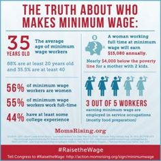 Minimum Wage New Graphic 2015