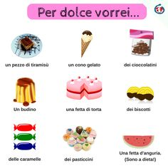 Quale dessert italiano preferisci?