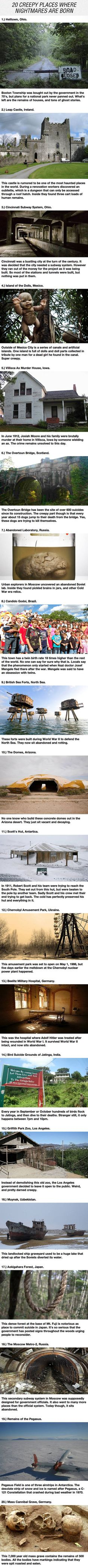 The Creepiest Places Around The World