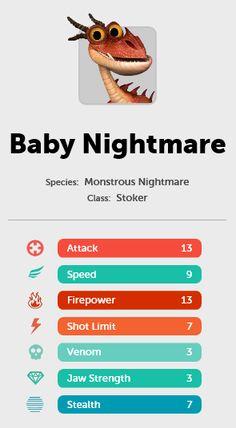 Baby Nightmare