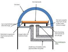 rocket stove pizza oven | Rocket cob oven-cob-rocket.jpg