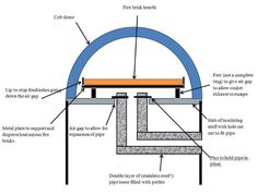 Cob Rocket Oven Detail