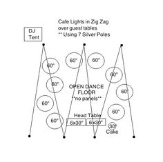 Tent-less event with a zig zag of cafe lights over guest and head table. No dance floor panels, open space for guest dancing on grass. DJ's normally like to be covered - so a small 10x10 DJ tent is used.