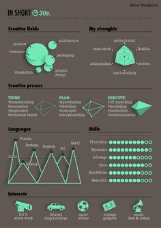 Creative Curriculum Vitae #CV #CurriculumVitae