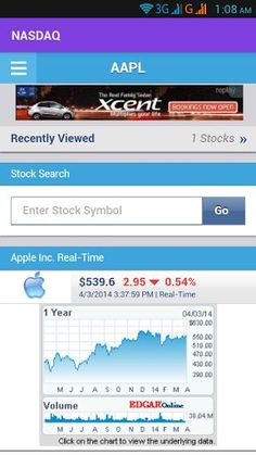 Aapl Stock Quote Real Time The Bank Avrasiya Presents A New Version Of Mobilbankthis Version