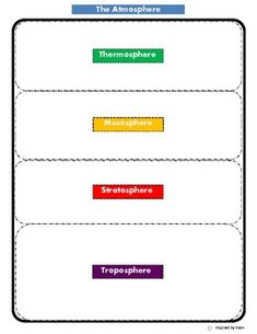 Atmosphere Layers Sorting/Color Matching/Labeling/Cut & Pa