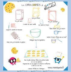 Les cara-cookies C-MonEtiquette