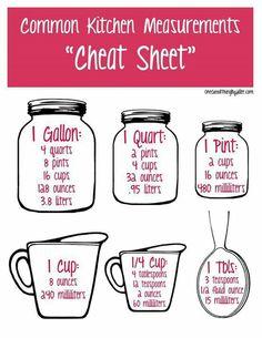 Kitchen measuring cheat sheet.