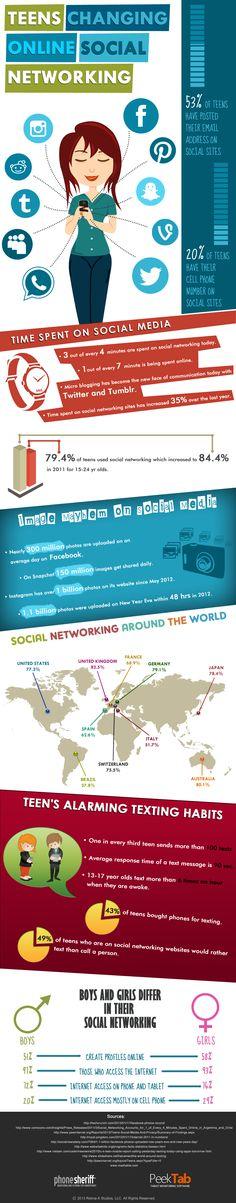 Teens are extensive users of online Social Media Millennials Social Media Digital Marketing, Social Media Tips, Social Networks, Inbound Marketing, Online Marketing, Web Safety, Ignorance, Teen Trends, Le Web