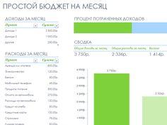 Простой бюджет на месяц - Шаблоны - Office.com