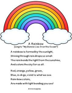 """If you like this FREEBIE scientific song about rainbows, you'll love the rest of the poems, chants, and fingerplays in """"What's the Weather Today?"""" available at Teachers Pay Teachers! Rainbow Poem, Rainbow Songs, Preschool Weather, Preschool Colors, Rainbow Crafts Preschool, Weather Activities, Weather Song, Weather Seasons, Kindergarten Poems"""