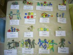 projeto identidade 3 anos educação infantil - Pesquisa Google