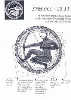 renda de bilros / bobbin lace signos / horoscope Bobbin Lace Patterns, Lacemaking, Lace Jewelry, Needle Lace, Crochet, Sewing Crafts, Diy And Crafts, Jewels, Signs