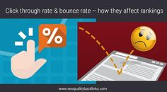 Click Through Rate & Bounce Rate - How they affect rankings