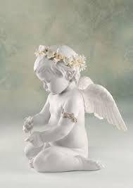 melek ile ilgili görsel sonucu