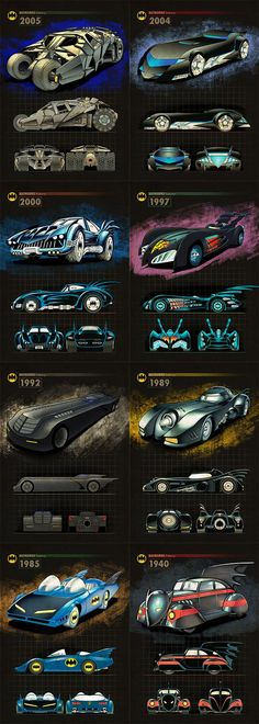 Batman made some serious progess Psst you can get these as a poster if you Batman Auto, Batman Batmobile, Im Batman, Batman Room, Batman 1966, Superman, Catwoman, Batgirl, Marvel Vs
