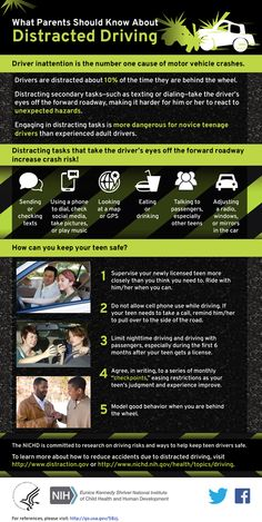 Driver inattention is the number one cause of motor vehicle crashes.