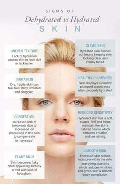 Why you need Active Hydration Serum. You can't drink enough water in a day to keep your skin hydrated. We can help!