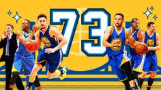 Chase for 73: Four wins away, Warriors have 55 percent chance to set record