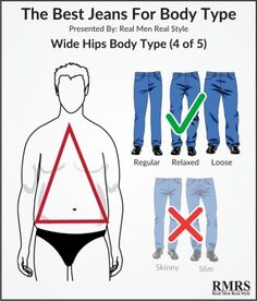 5 Common Denim Styles And What's Right For Your Body Type Big Men Fashion, Denim Fashion, Mens Body Types, Body Type Clothes, Men's Casual Wardrobe, Real Men Real Style, Estilo Denim, Mode Jeans, Perfect Jeans