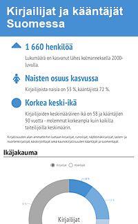 Kirjallisuus - www.taike.fi