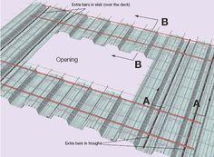 Steel Structure Buildings, Concrete Structure, Metal Structure, Mezanine Floor, Rebar Detailing, Steel Building Homes, Steel Deck, Papercrete, Steel Frame Construction