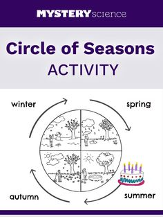 Circle of Seasons Activity - free hands-on science activity for and grade elementary kids. Part of a complete unit on Watching: Weather Conditions, Instruments, & Seasons. Meets Next Generation Science Standards (NGSS). 1st Grade Science, Kindergarten Science, Preschool Learning, Science Classroom, Teaching Science, Science Education, Science For Kids, Science Activities, Teaching Kids