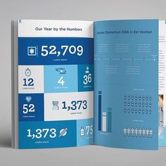 Annual report template spread showcasing stats and graphs . - Annual report template spread showcasing stats and graphs . Annual report template spread showcasing stats and graphs . Layout Design, Print Layout, Web Design, Booklet Design Layout, Nonprofit Annual Report, Annual Reports, Report Design Template, Flyer Template, Annual Report Layout